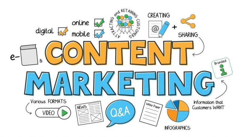How is content marketing used by the media?